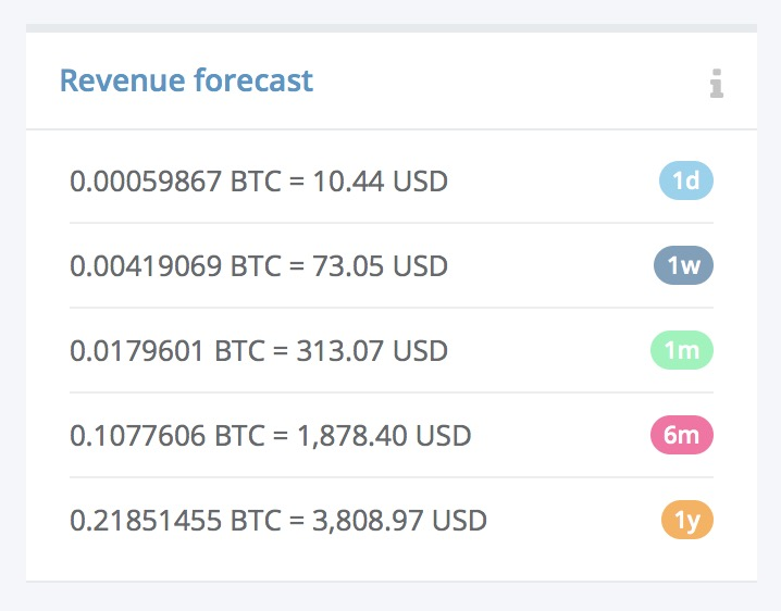tera bitcoin vélemények)