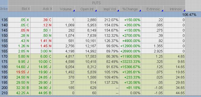 320 milliós TSLA opciós profit - 2. rész