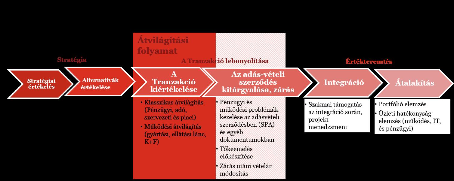 az opció pénzügyi tranzakció)