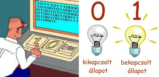 bináris jelek videó