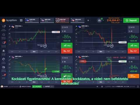 bináris opciók kereskedésekor)