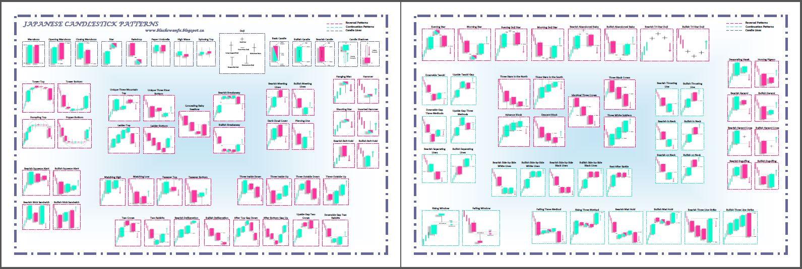 bináris opciók, regisztrációhoz betéti bónusz nélkül