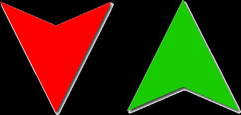 Bináris opció demo