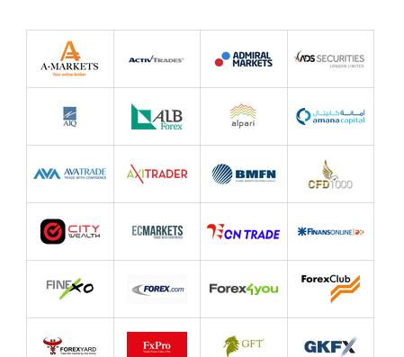 A Forex kereskedési jelek különböző előnyei |