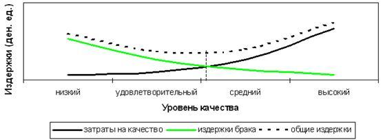 egy opció hatékonyságának kiszámítása)