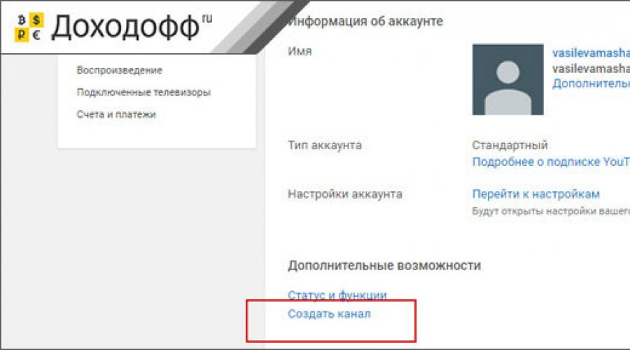 az interneten történő pénzkeresés elve)