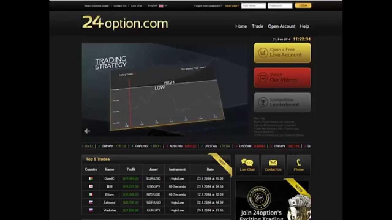 platform 24 opton bináris opciók videó)