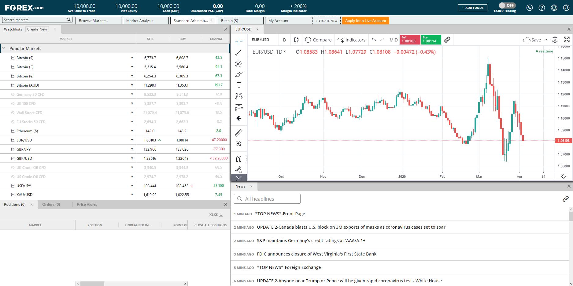 kereset keresése internetes bitcoinokban