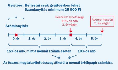Mikroökonómia évfolyam   Sulinet Tudásbázis