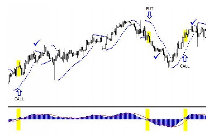 Trendszámláló stratégia A Bollinger sávok és az RSI oszcillátor alapján