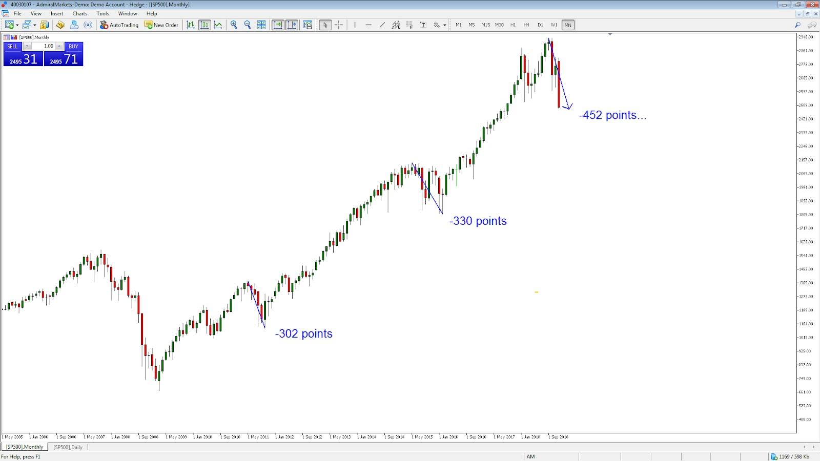legjobb pénzügyi kereskedési kuponok megfordítási minták bináris opciók